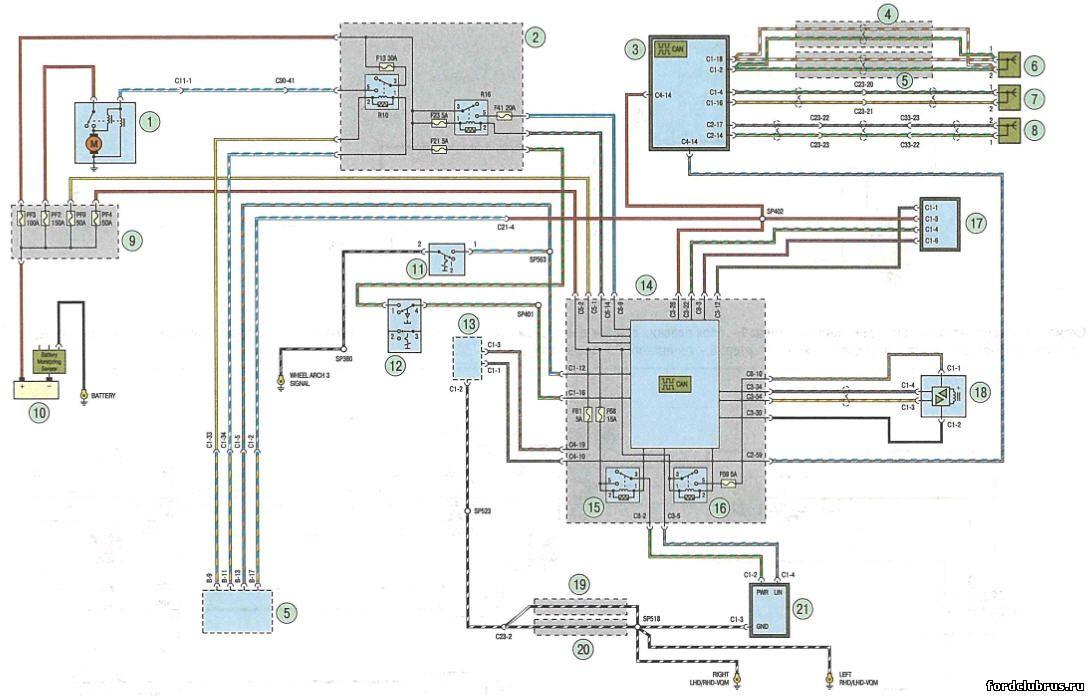 Система пуска двигателя Форд фокус 3 без ключа