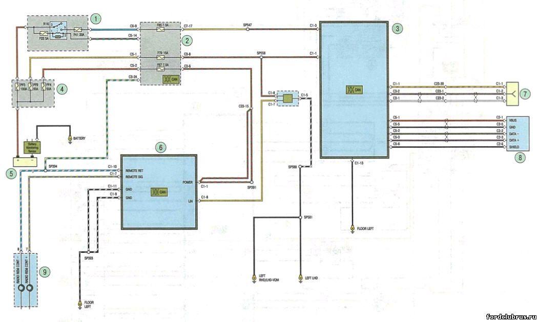 Аудиосистема Форд фокус 3