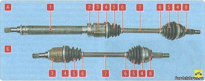 Приводы передних колес