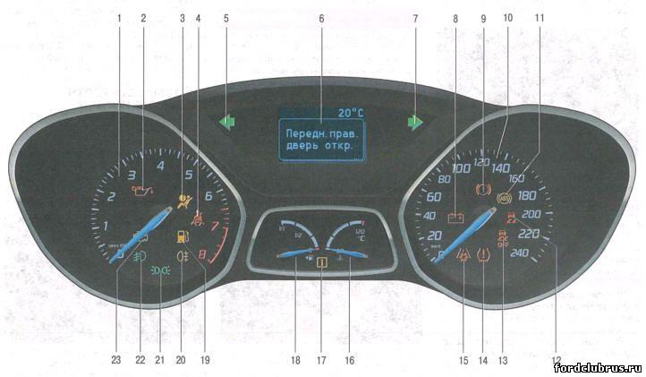 Комбинация приборов Форд Фокус 3
