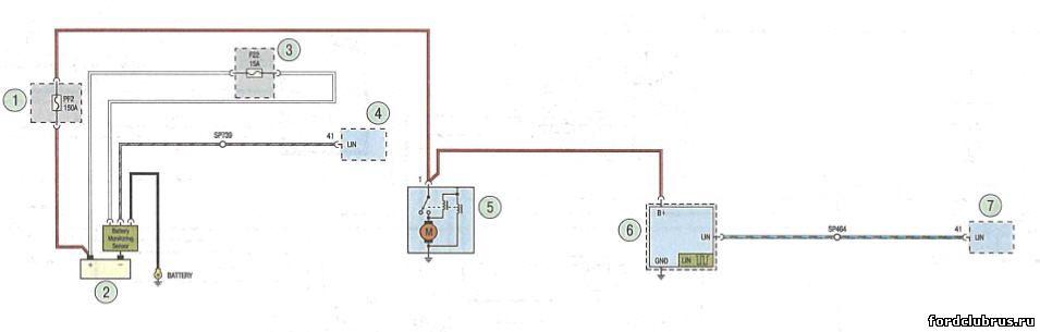 Система зарядки аккумуляторной батареи Форд фокус 3