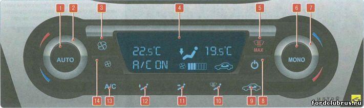 Панель управления системой климат-контроля Форд Фокус 3
