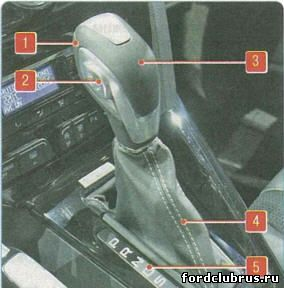 Рычаг селектора управления роботизированной коробкой передач Форд фокус 3