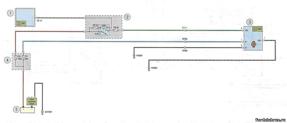 Электроусилитель рулевого управления Форд фокус 3