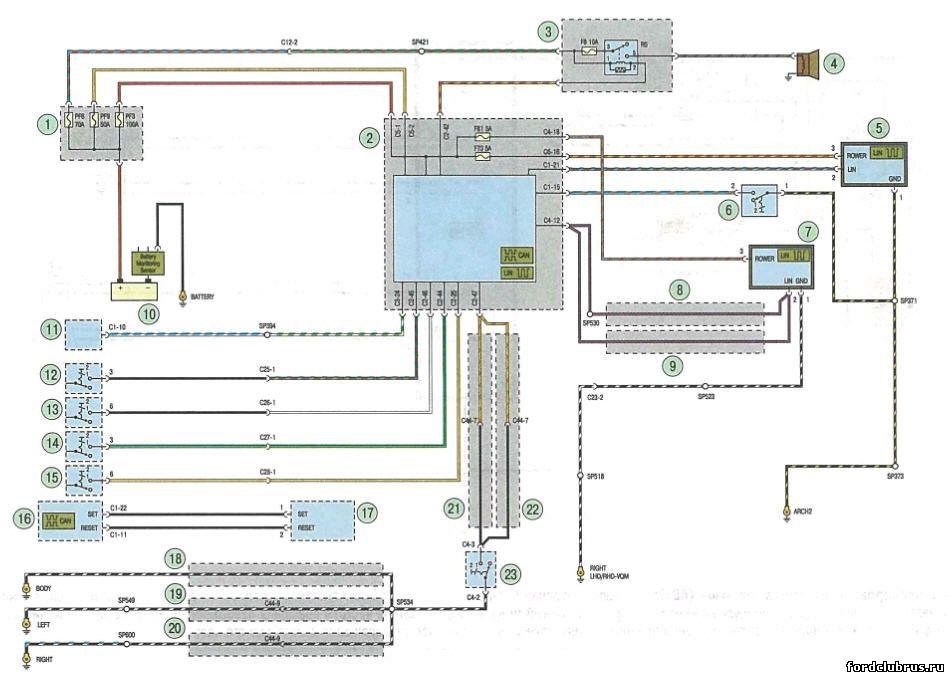 Противоугонная система Форд фокус 3