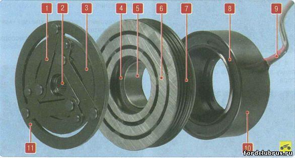 Электромагнитная муфта привода компрессора