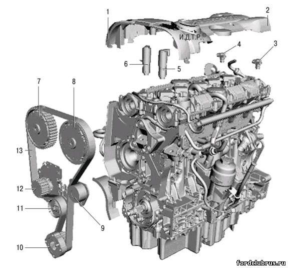 Двигатель DURATEC-V15 2,5 Форд Мондео, особенности конструкции