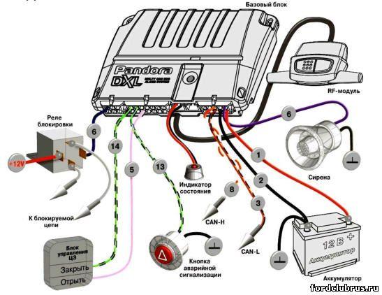 схема подключения сигнализации ford galaxy