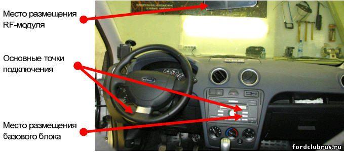 Форд фьюжн диагностика своими руками