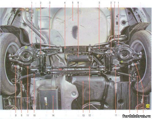 Основные агрегаты ФФ2