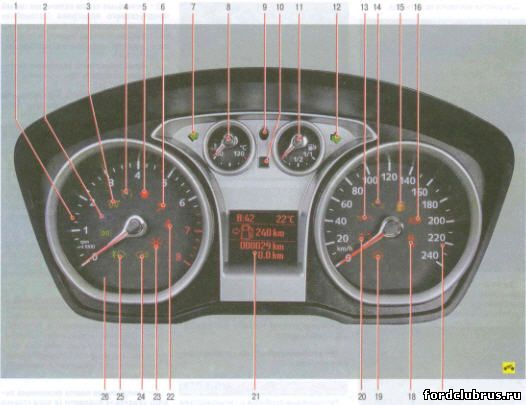 Комбинация приборов Форд Фокус 2