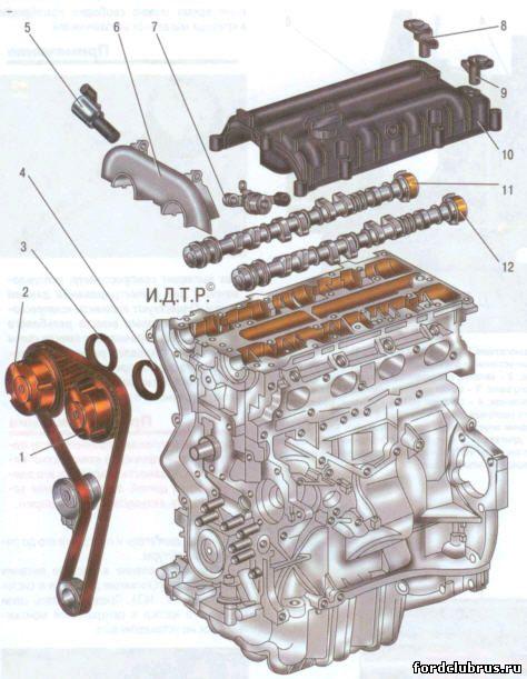 Элементы системы изменения фаз газораспределения (VCT) фф2