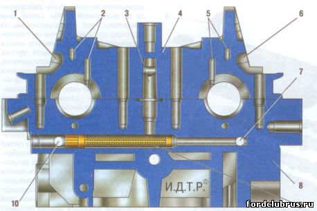 Схема гидравлической системы VCT фф2