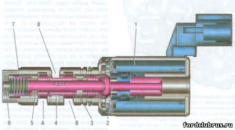 Электромагнитный клапан VCT фф2