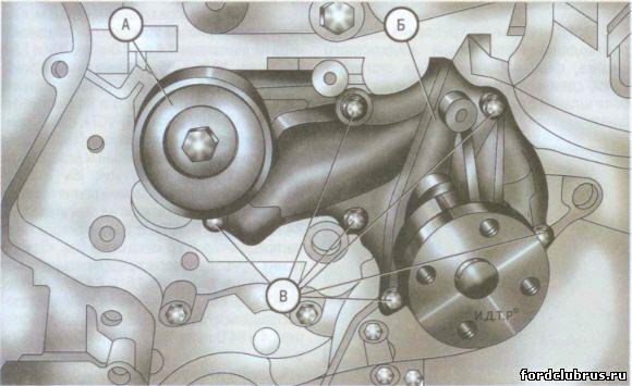 Замена помпы (водяного насоса) Форд Фокус 2