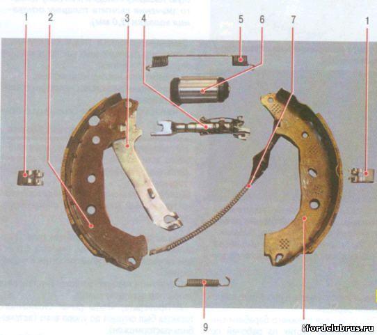 Замена барабанных колодок Форд фокус 2, фокус 1, фьюжн