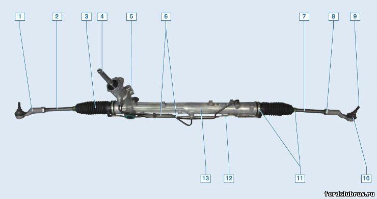 Рулевой механизм Фокус 2
