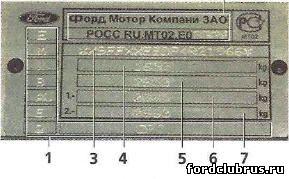 Идентификация Форд Фокус 1