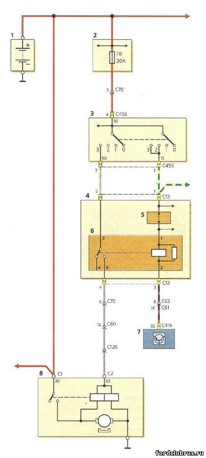 Система пуска двигателя Форд фокус 1