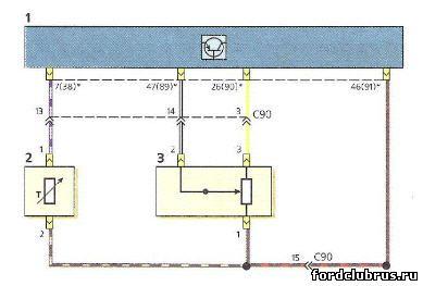 Схема включения датчиков температуры Форд Фокус 1, Схема включения электровентилятора