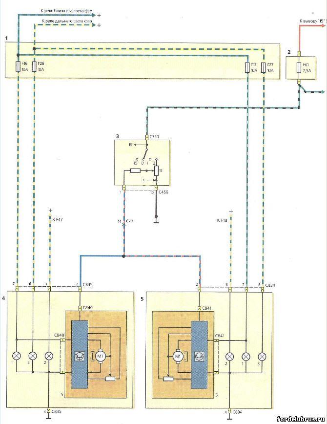 Схема включения электрокорректора фар Фокус 1