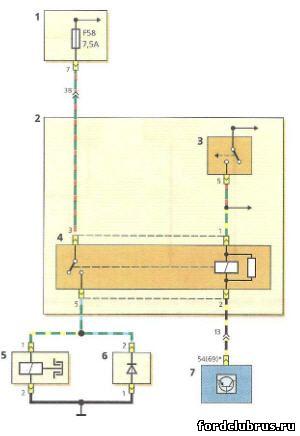Схема включения муфты компрессора системы кондиционирования Форд фокус 1