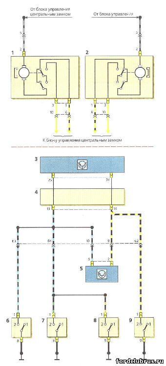 Схема включения электроприводов блокировки замков задних дверей и концевых выключателей дверей Фокус 1