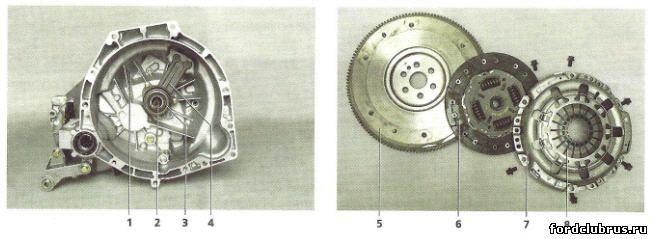 Сцепление Форд Фокус 1