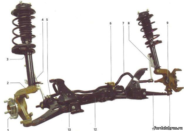 Передняя подвеска Форд Фокус 1