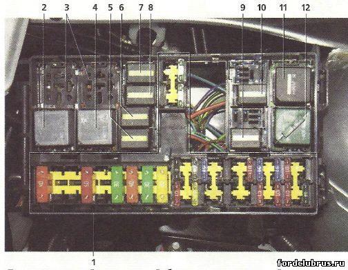 Дополнительный монтажный блок, расположенный в моторном отсеке Фокус1