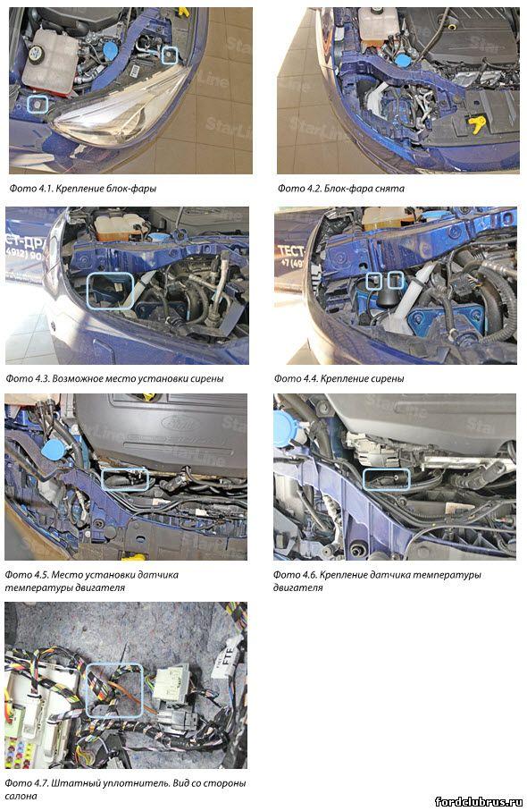 Точки подключения Ford Focus с 2015 года