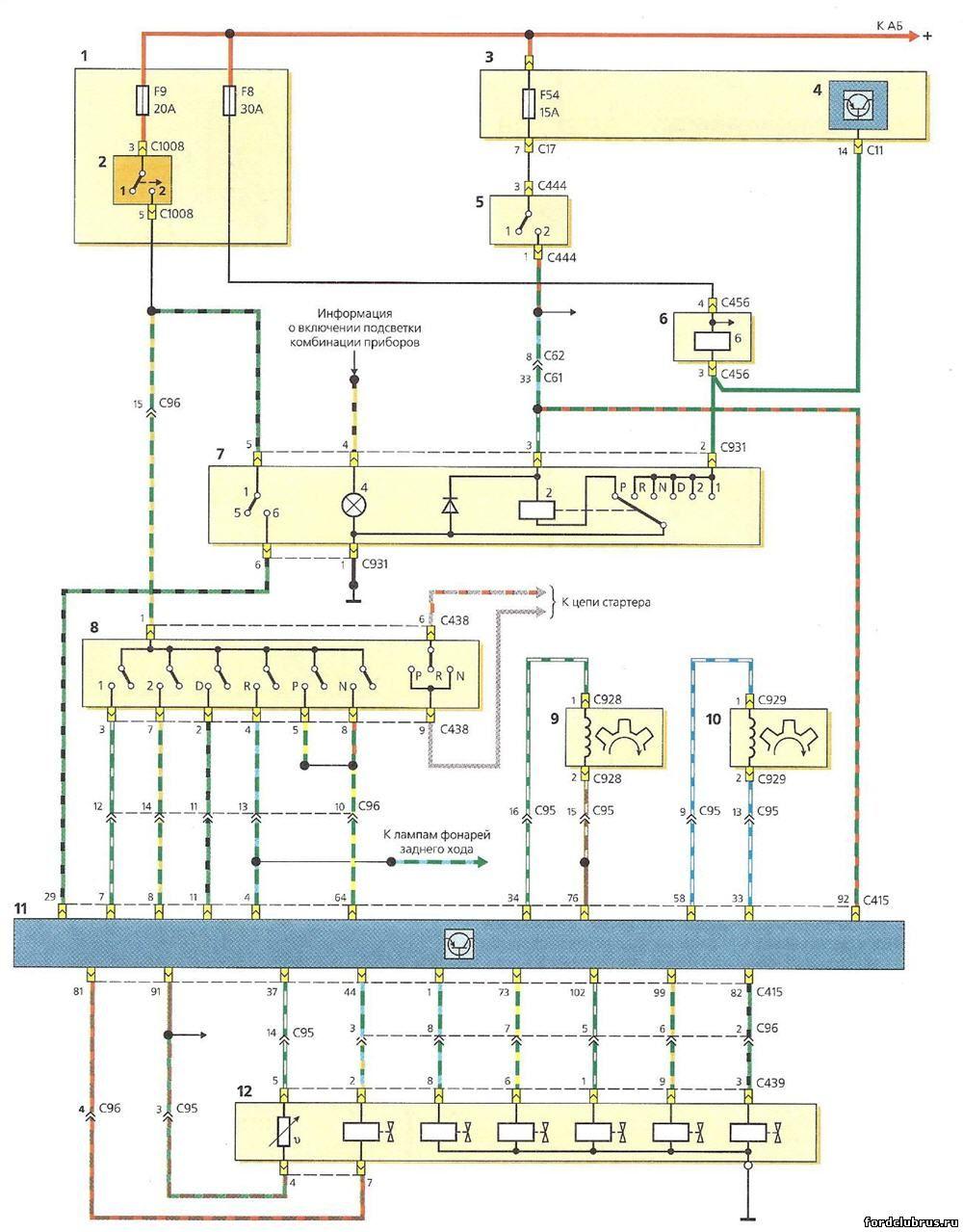 Схема электрооборудования автоматической коробки передач Форд Фокус 1